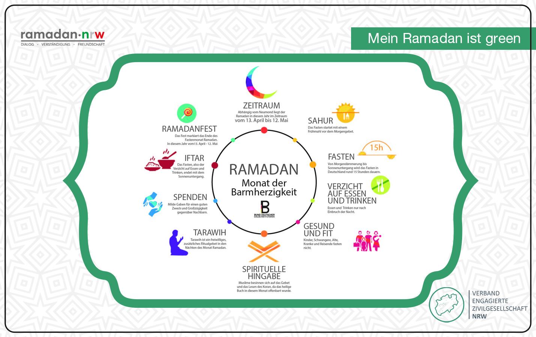 Mein Ramadan ist green
